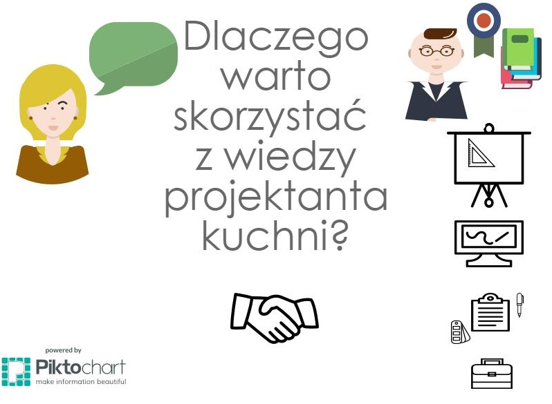 Pomoc_projektanta_kuchni